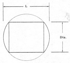 Barrel Drum Lenses Diagram